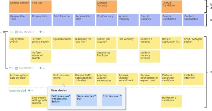 User Mapping Story